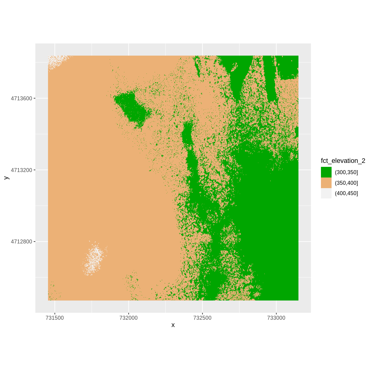 Introduction to Geospatial Raster and Vector Data with R: Plot